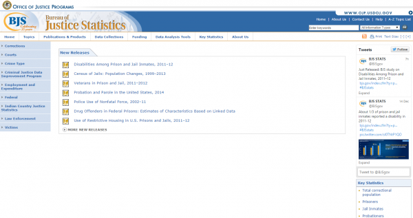 Bureau of Justice Statistics  BJS