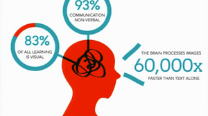From the course:How to Create an Infographic