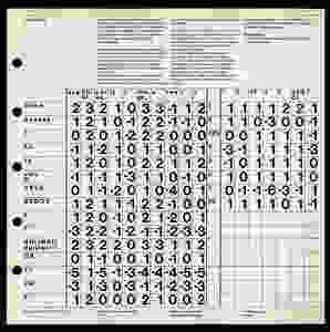 Page 10. Every possible letter combination and the spacing that must be allowed between each letter was specified. This level of fastidious detail was a hallmark of Bob Noorda and Massimo Vignelli's work.