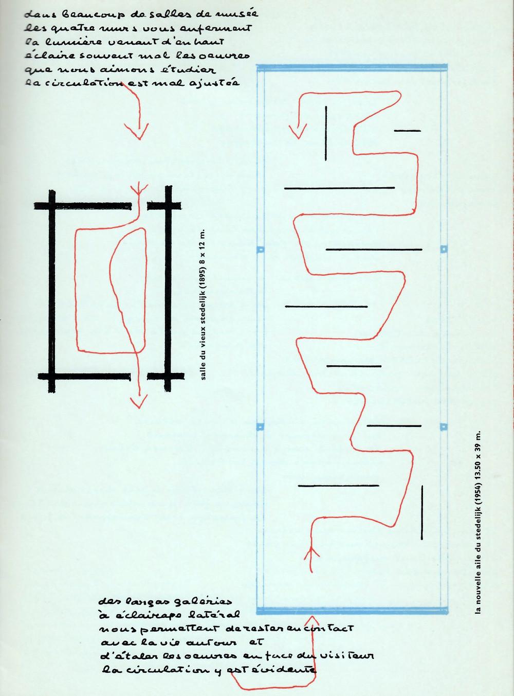 La Nouvelle Aile du Stedelijk, 1954.