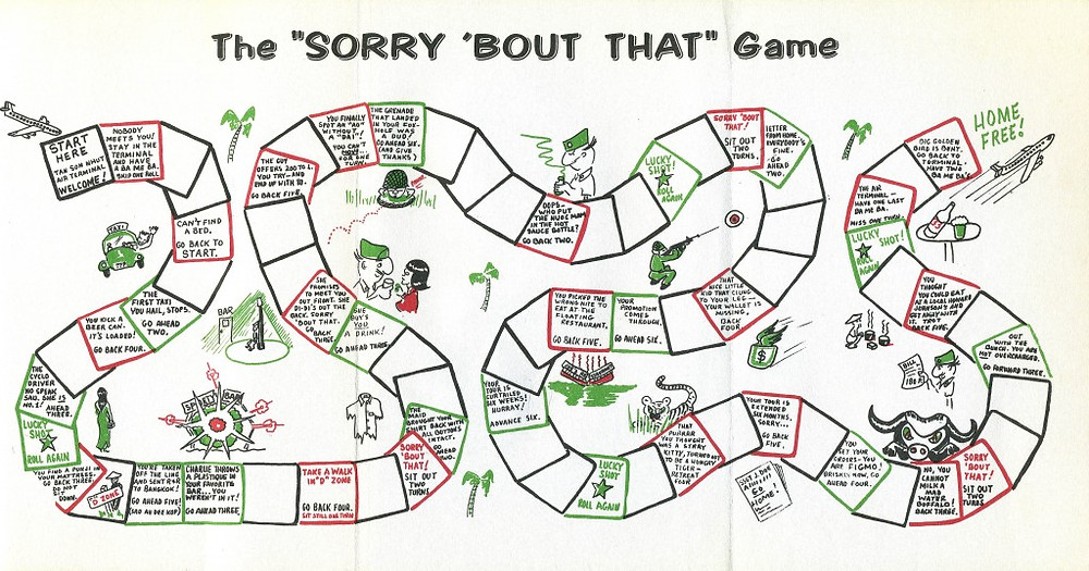 """the """"Sorry 'bout that"""" game"""