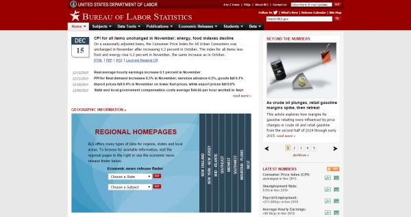 U.S. Bureau of Labor Statistics
