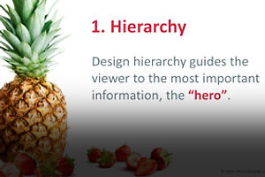 Principles of Infographic Design: Creating Hierarchy