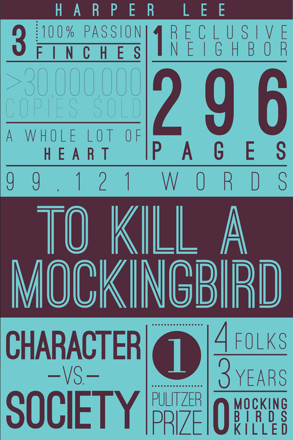 To Kill a Mockingbird as depicted by Nicholas Stover