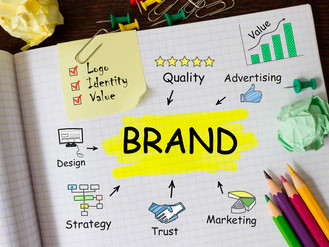 5 Goals for Brand Strategy