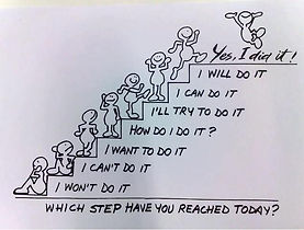JHC Therapy - Which Step Have You Reached Today?