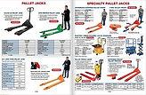 Rockford Parts Catalog