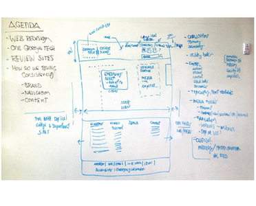 GT Web Redesign: Collaborative planning