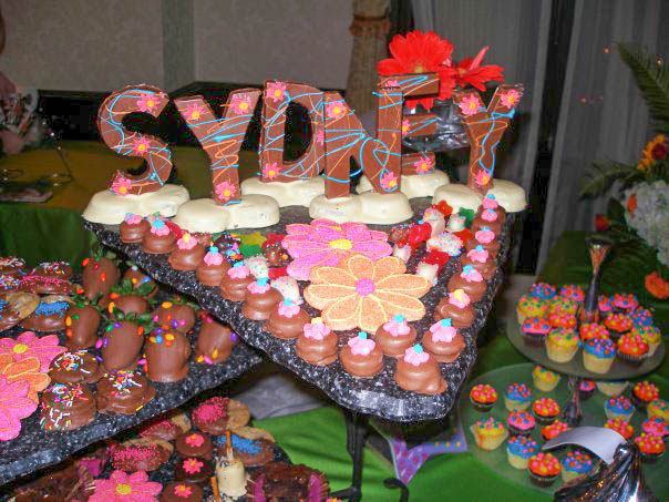 Bat Mitzvah or Birthday Name Display