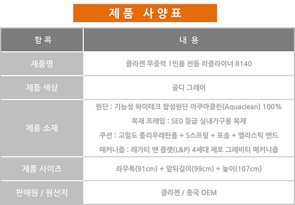 R140-품질보증규정-제품사양표-박스양식.jpg