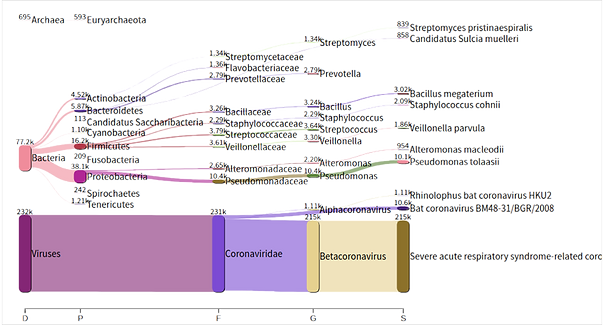 SarsCOV_genome_Molsys.png