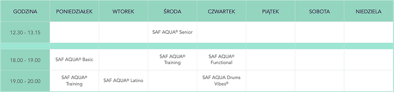 Grafik SAF AQUA - Fabryka Formy