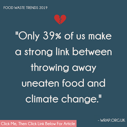 Food Waste Trends - Wrap.org.uk.png