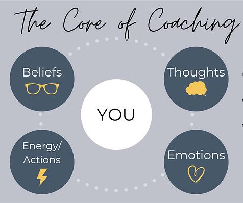 The Core of Coaching.png
