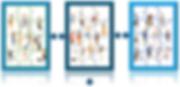 digital marketing channels identity graph