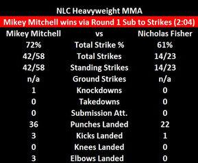 Mikey vs Nic img.JPG