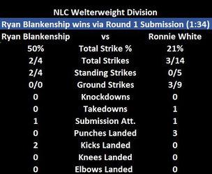Blankenship vs White img.JPG