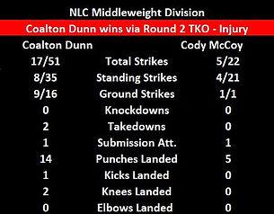 Dunn vs McCoy img.JPG