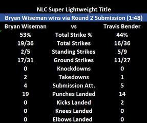 Wiseman vs Bender img.JPG