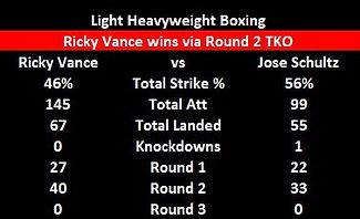 13. Vance vs Schultz.JPG