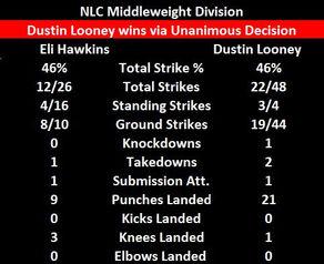 Hawkins vs Looney.JPG