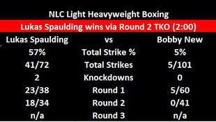 Spaulding vs New img.JPG