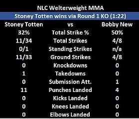 Stoney vs Bobby img.JPG