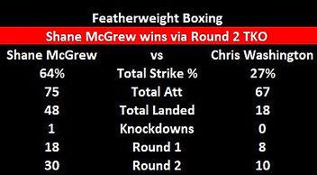 8. McGrew vs Washington.JPG
