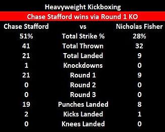 18. Stafford vs Fisher.JPG
