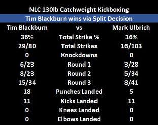 Blackburn vs Ulbrich img.JPG