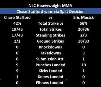 Stafford vs Musick img.JPG