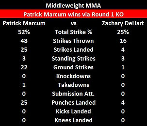 11. Marcum vs DeHart.JPG