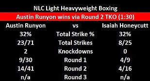 Runyon vs Honeycutt img.JPG