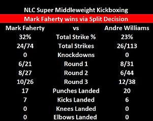 Faherty vs Williams img.JPG