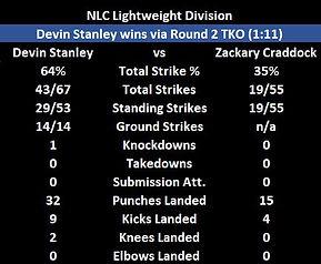 Devin vs Zack.JPG