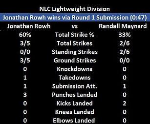 Rowh vs Maynard.JPG