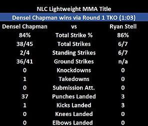 Chapman vs Stell img.JPG