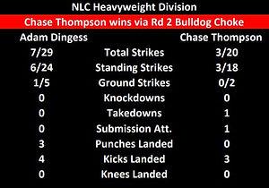 Thompson vs Dingess img.JPG