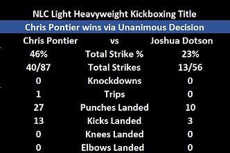 Pontier vs Dotson.JPG