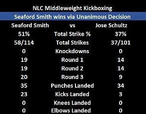Schultz vs Smith img.JPG