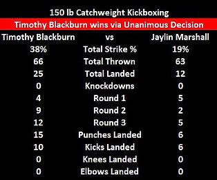 2. Blackburn vs Marshall.JPG
