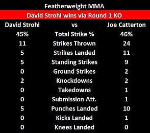 12. Strohl vs Catterton.JPG