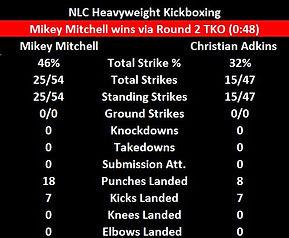 Mitchell vs Adkins img.JPG