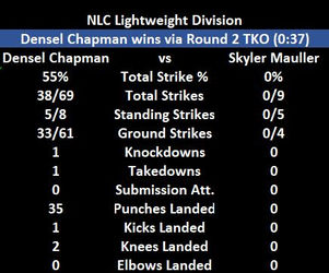 Chapman vs Mauller img.JPG