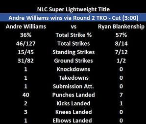 Williams vs Blankenship img.JPG