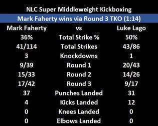 Faherty vs Lago img.JPG