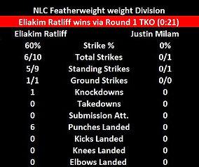 Ratliff vs Milam img.JPG