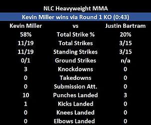 Kevin vs Justin img.JPG