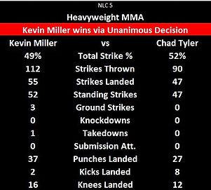 17. Miller vs Tyler.JPG