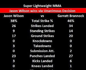 5. Wilson vs Brannock.JPG
